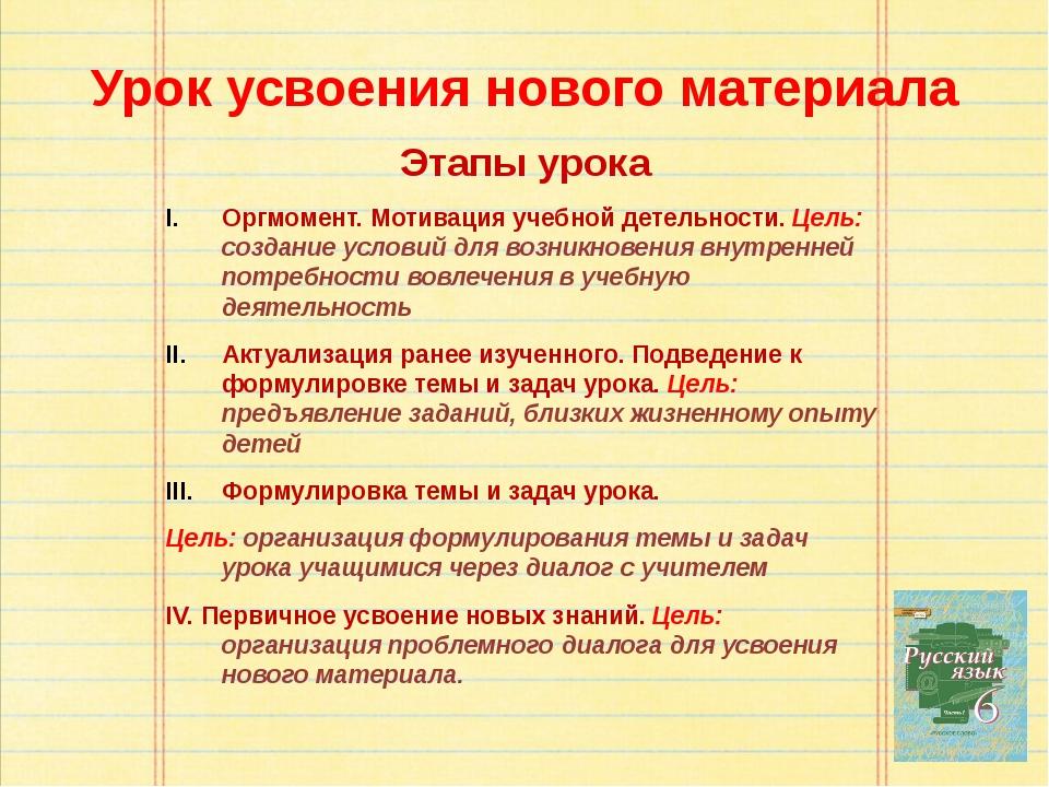 Урок усвоения нового материала Этапы урока Оргмомент. Мотивация учебной детел...