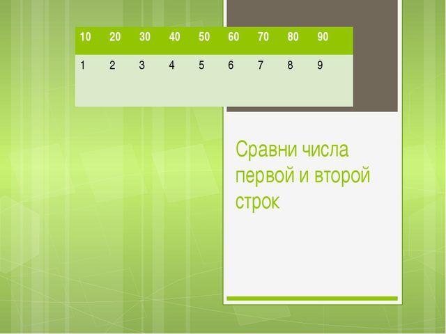 Сравни числа первой и второй строк 10 20 30 40 50 60 70 80 90 1 2 3 4 5 6 7 8 9