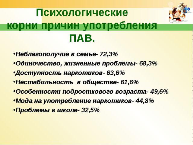 Неблагополучие в семье- 72,3% Одиночество, жизненные проблемы- 68,3% Доступно...