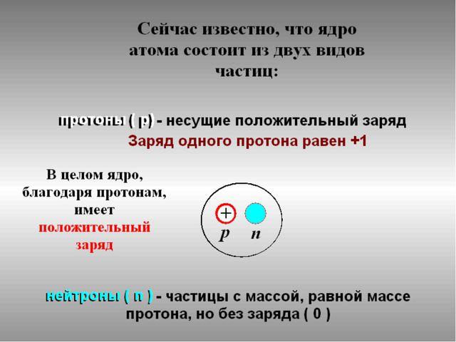 Состав ядра атома.