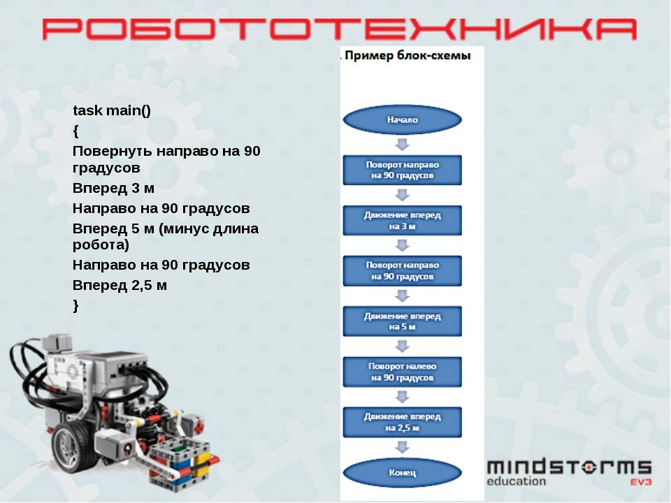 task main() { Повернуть направо на 90 градусов Вперед 3 м Направо на 90 граду...