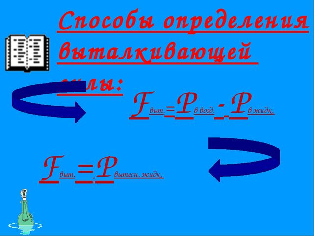 Способы определения выталкивающей силы: Fвыт.=Рв возд.- Рв жидк. Fвыт.= Рвыте...