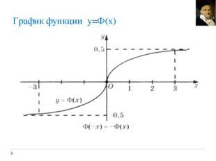 График функции y=Ф(х)