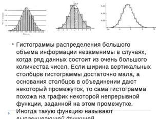 Гистограммы распределения большого объема информации незаменимы в случаях, ко