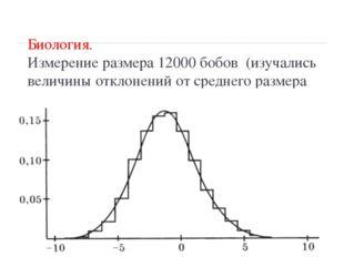 Биология. Измерение размера 12000 бобов (изучались величины отклонений от сре