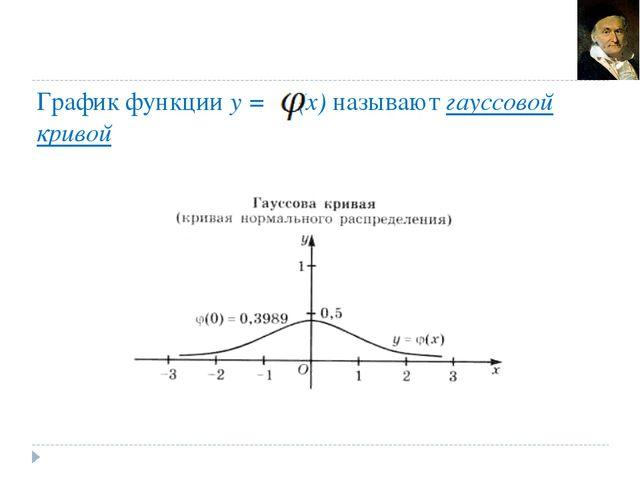 График функции y = (x) называют гауссовой кривой