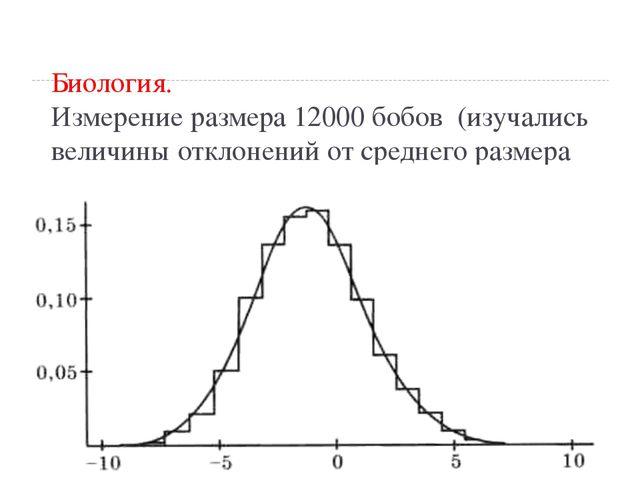 Биология. Измерение размера 12000 бобов (изучались величины отклонений от сре...