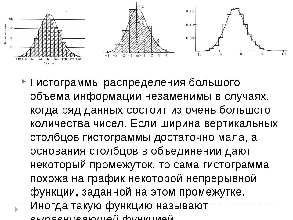 Гистограммы распределения большого объема информации незаменимы в случаях, ко...