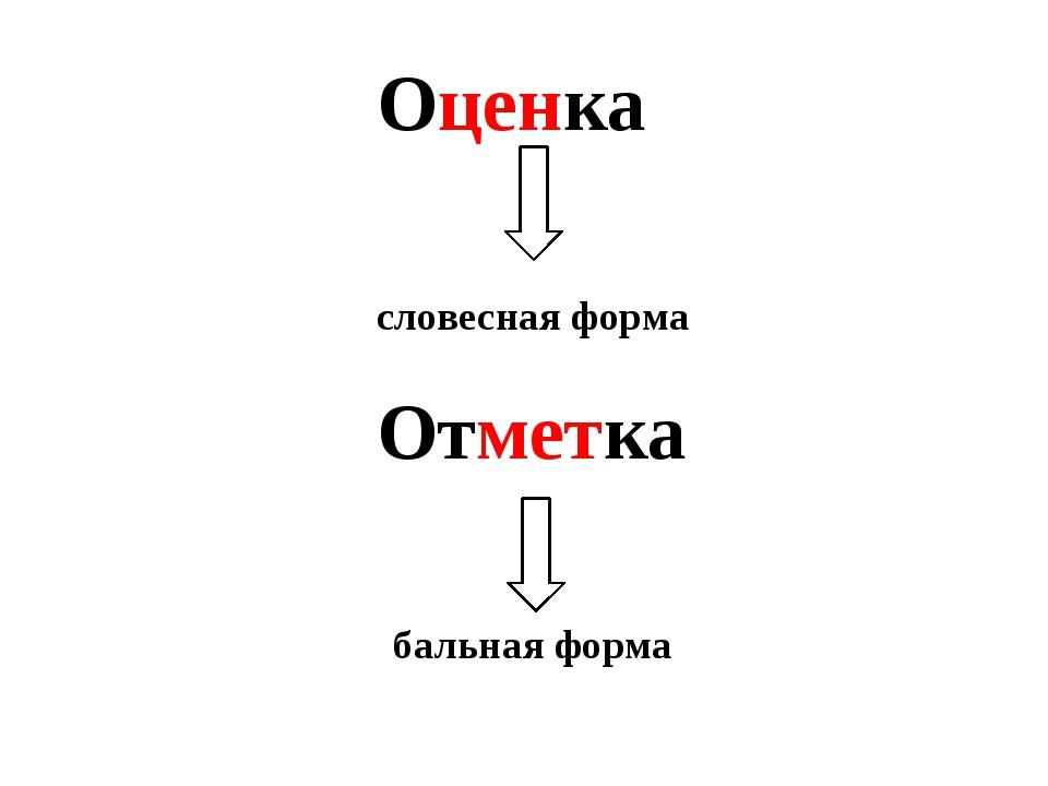 Оценка словесная форма Отметка бальная форма