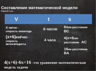 Составление математической модели Первый этап 4(х+6)-6х=16 -это уравнение мат