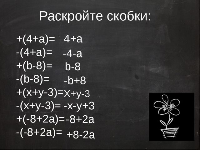 Раскройте скобки: +(4+a)= -(4+a)= +(b-8)= -(b-8)= +(x+y-3)= -(x+y-3)= +(-8+2a...