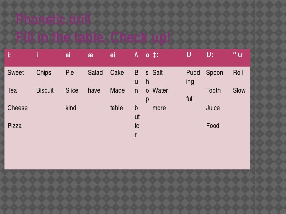 Phonetic drill Fill in the table. Check up! i: i ai æ ei /\ o ɔ: U U: əu Swee...