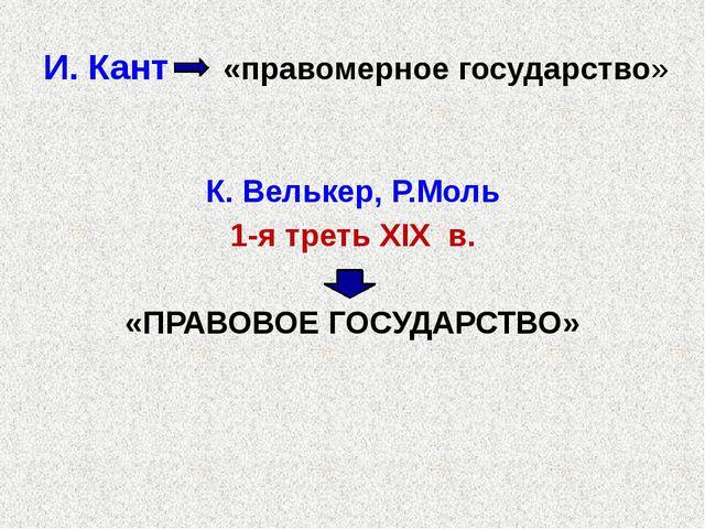 И. Кант «правомерное государство» К. Велькер, Р.Моль 1-я треть XIX в. «ПРАВО...