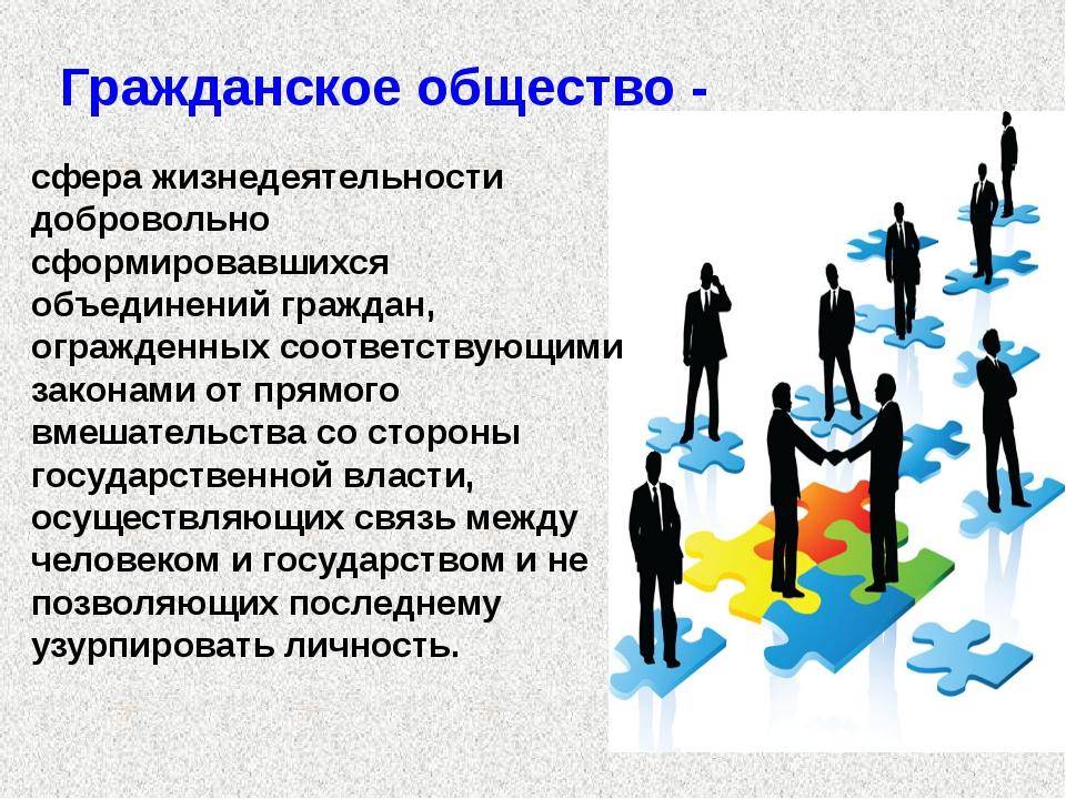 сфера жизнедеятельности добровольно сформировавшихся объединений граждан, огр...