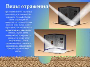 При падении света на разные поверхности возможны два варианта. Первый. Пучок