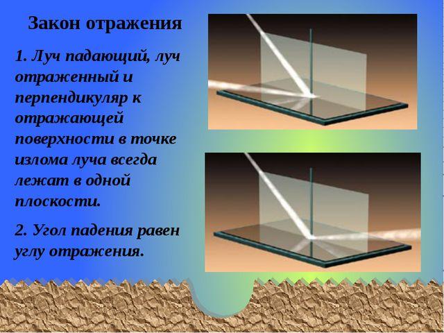 Закон отражения 1. Луч падающий, луч отраженный и перпендикуляр к отражающей...