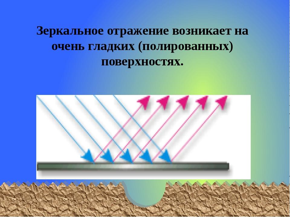 Зеркальное отражение возникает на очень гладких (полированных) поверхностях.