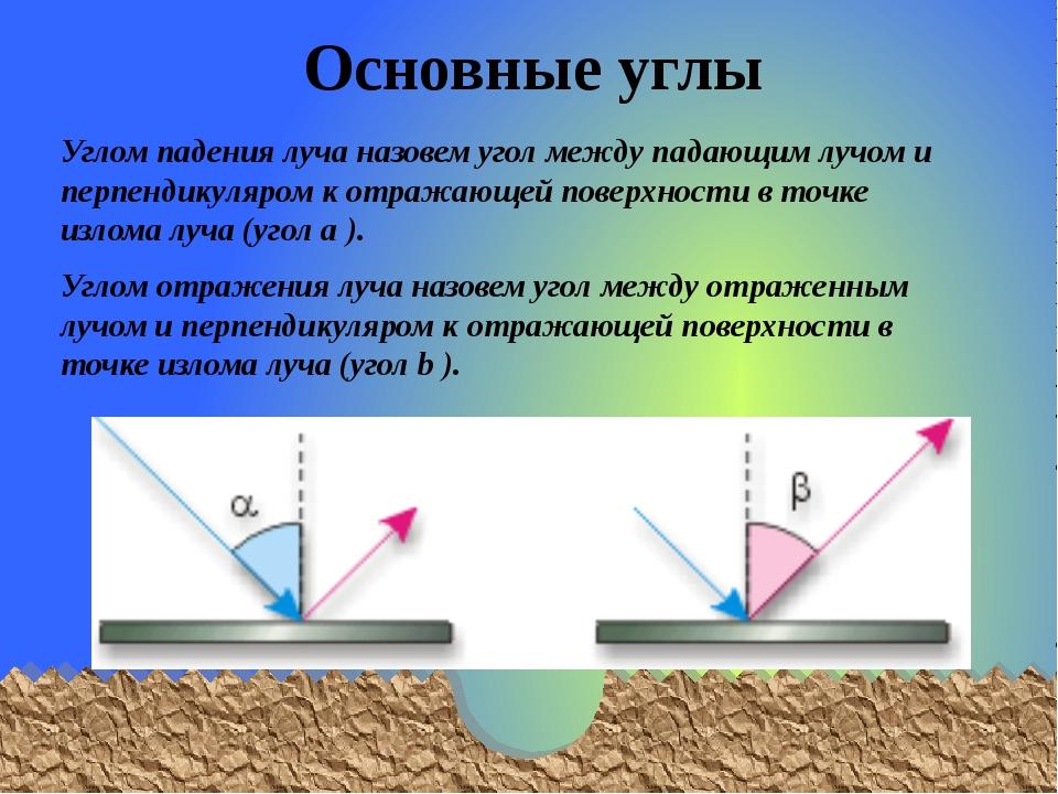 Основные углы Углом падения луча назовем угол между падающим лучом и перпенди...