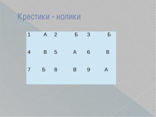 Крестики - нолики 1 А 2 Б 3 Б 4 В 5 А 6 В 7 Б 8 В 9 А