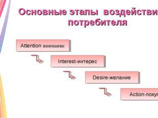 Основные этапы воздействия на потребителя