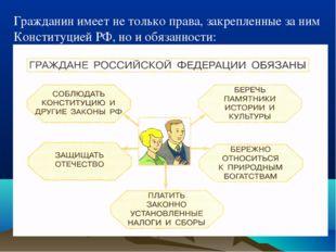 Гражданин имеет не только права, закрепленные за ним Конституцией РФ, но и об