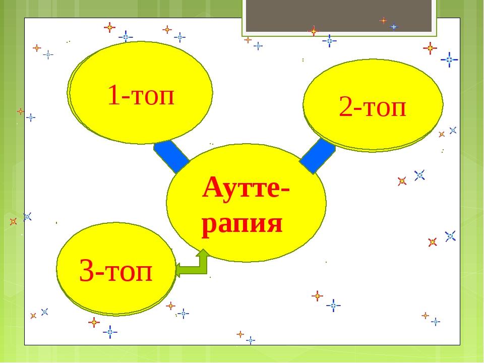 Аутте- рапия Күн 3-топ Су 2-топ Ауа 1-топ