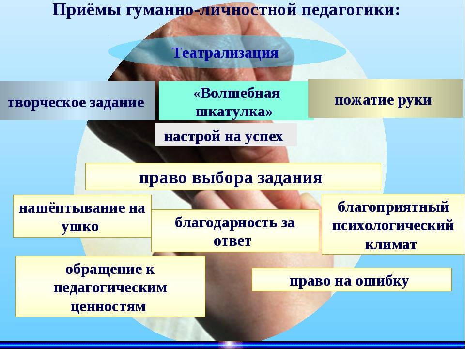 Приёмы гуманно-личностной педагогики: Театрализация право выбора задания нашё...