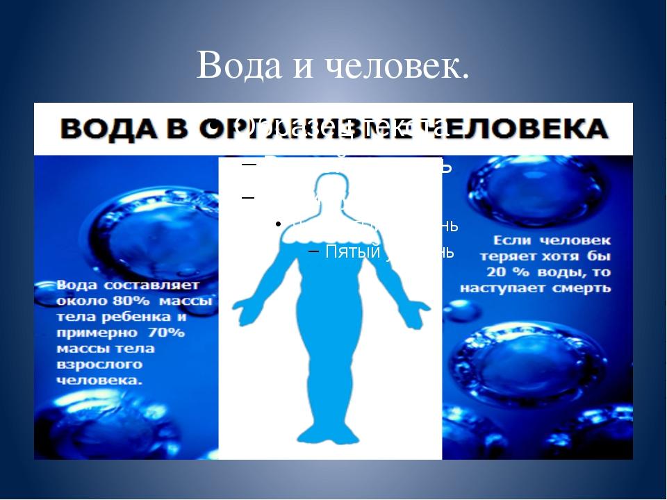 Вода и человек.