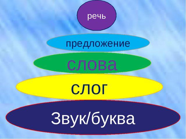 План-конспект урока по письму 1 класс буква строчная ж умк школа россии