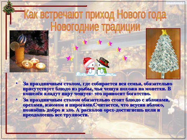 Как встречают приход Нового года Новогодние традиции За праздничным столом, г...