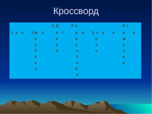 Кроссворд 3. Д 4. у 6. г 1.з е 2 м л е т р я 5. с е н и е о к а о м н а л л а