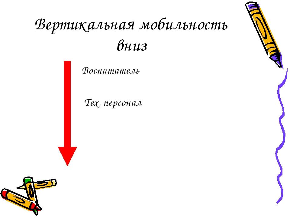 Вертикальная мобильность вниз Воспитатель Тех. персонал