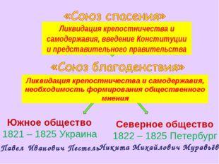 Южное общество 1821 – 1825 Украина Северное общество 1822 – 1825 Петербург Па