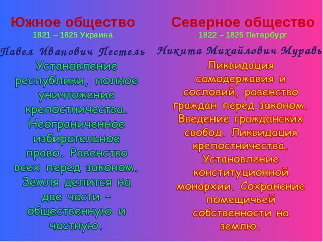 Южное общество 1821 – 1825 Украина Северное общество 1822 – 1825 Петербург Па...