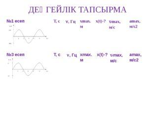 ДЕҢГЕЙЛІК ТАПСЫРМА №1 есеп Т, с , Гц хmax. м х(t)-? max, м/с amax, м/с2