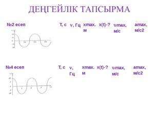 №2 есеп Т, с , Гц хmax. м х(t)-? max, м/с amax, м/с2       №4 есеп Т,