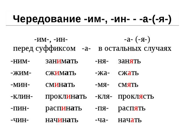 Чередование -им-, -ин- - -а-(-я-) -им-, -ин- перед суффиксом -а-  -а- (-я-)...
