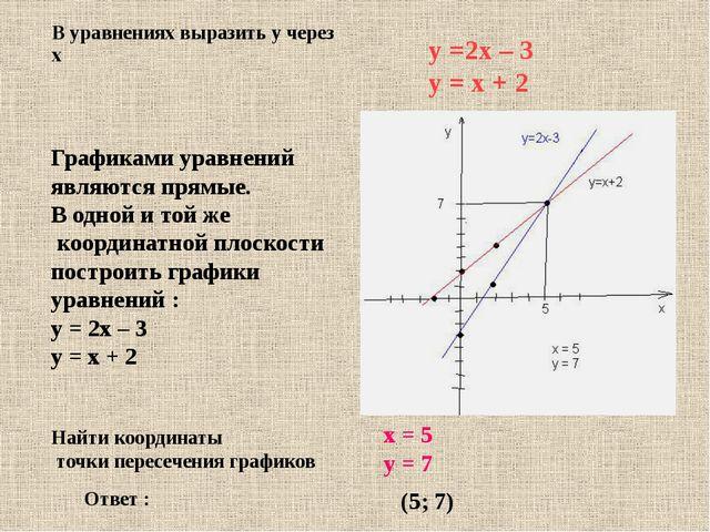 Графиками уравнений являются прямые. В одной и той же координатной плоскости...