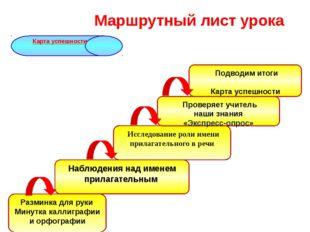 Карта успешности Разминка для руки Минутка каллиграфии и орфографии Наблюдени