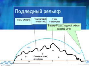 Подледный рельеф Каменное ложе, платформа лед Барьер Росса, ледяной обрыв выс