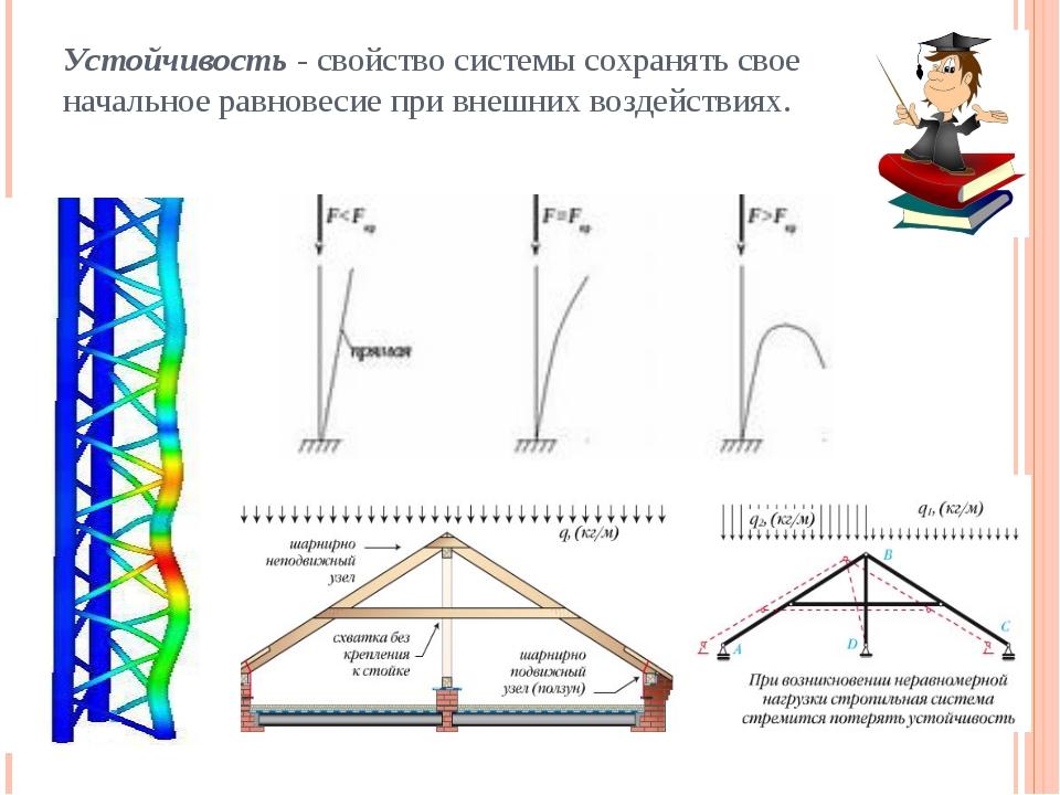 Расчет крепежных элементов на сдвиг (срез) Условие прочности: предельно допус...