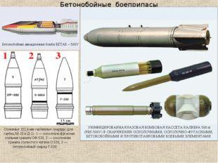 Бетонобойные боеприпасы Бетонобойная авиационная бомба БЕТАБ – 500У Основные