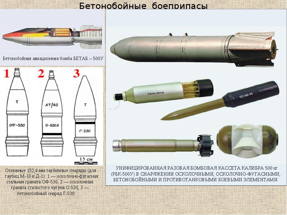 Бетонобойные боеприпасы Бетонобойная авиационная бомба БЕТАБ – 500У Основные...
