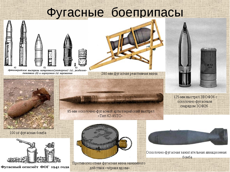 Фугасные боеприпасы 125-мм выстрел ЗВОФ36 с осколочно-фугасным снарядом ЗОФ26...
