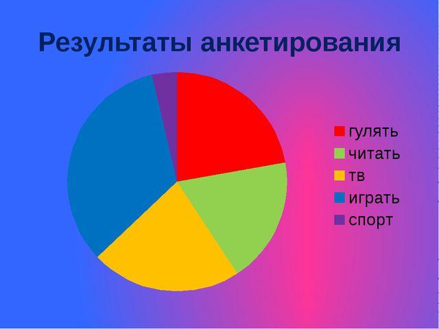 "Результаты анкетирования http://www.deti-66.ru/ http://www.deti-66.ru/ ""Масте..."