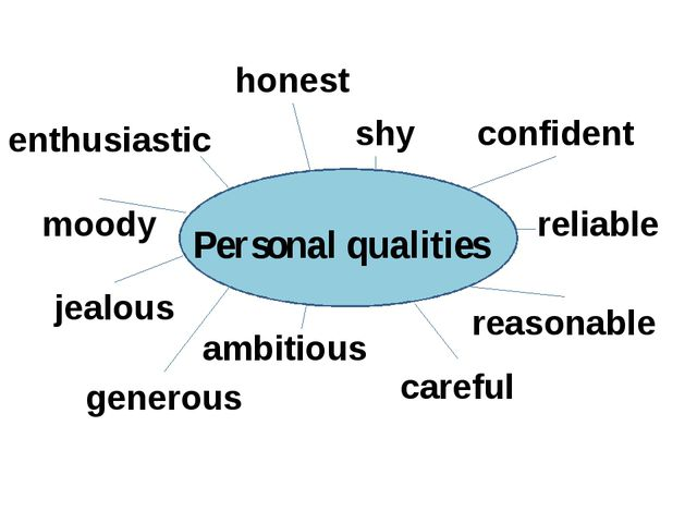 Personal qualities enthusiastic honest shy confident reliable reasonable car...