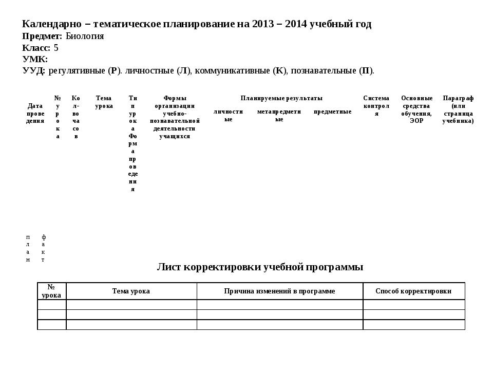 Календарно – тематическое планирование на 2013 – 2014 учебный год Предмет: Би...