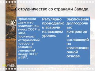 Сотрудничество со странами Запада Произошли сдвиги во взаимоотношениях СССР и