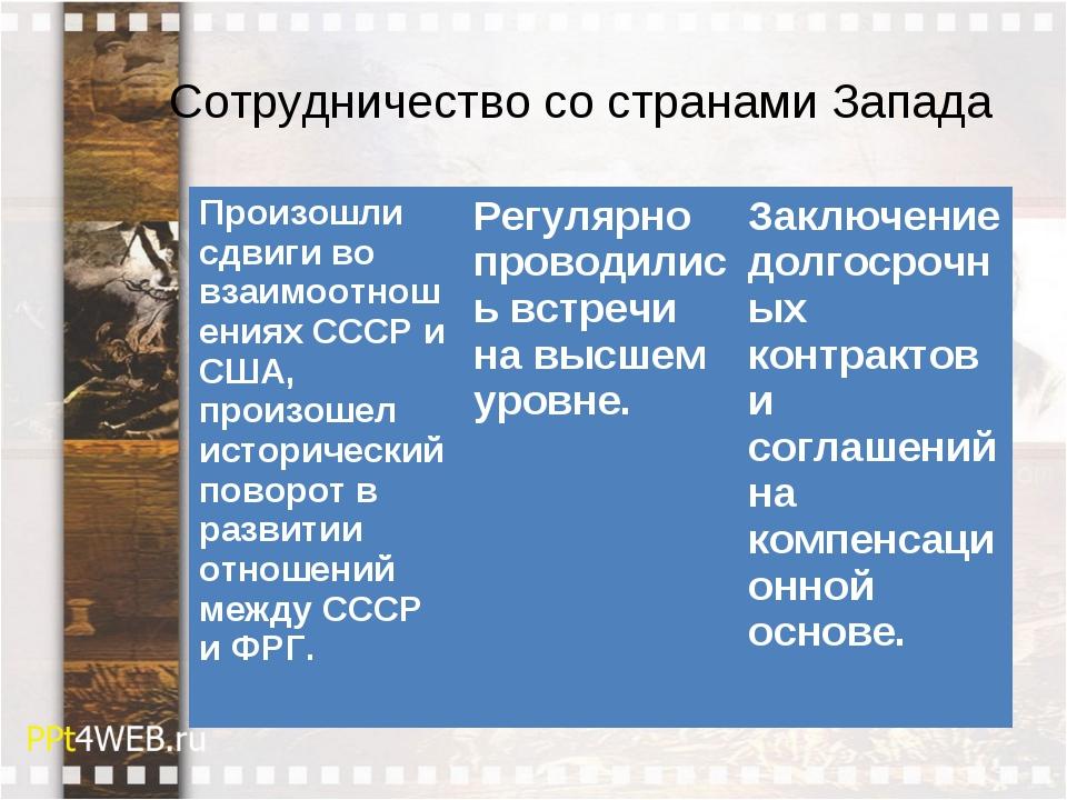 Сотрудничество со странами Запада Произошли сдвиги во взаимоотношениях СССР и...