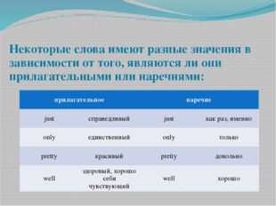 Некоторые слова имеют разные значения в зависимости от того, являются ли они